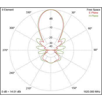 301124-radiation-pattern.jpg