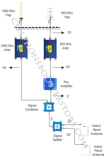Db Cell Phone Booster System With Yagi Wm on Coaxial Cable Splitter Diagram