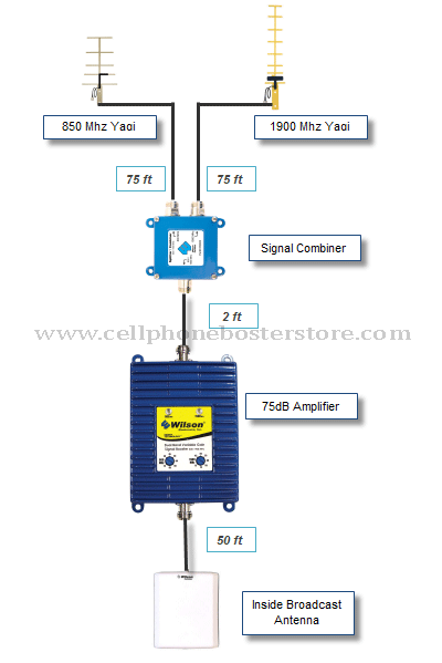 75db-booster-system-installtion-diagram