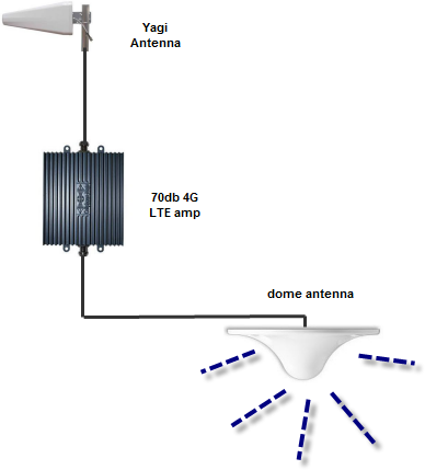 4g-at-t-booster-system
