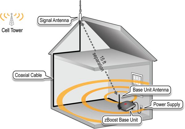 YX545x Install diagram