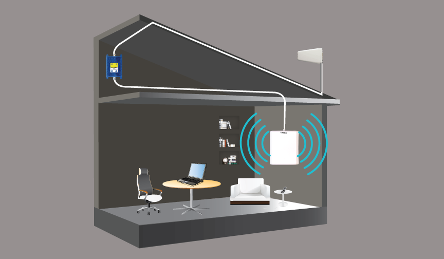 Faq Cell Phone Signal Booster Store We Solve Poor Cell