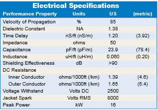 LMR Electrical Specificatio