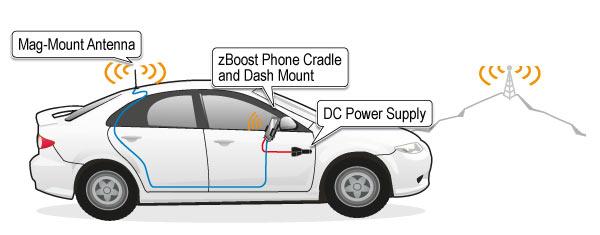zb245-in-car-installation-shown