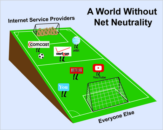 Net Neutrality Cartoon