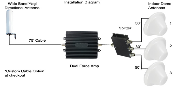 dual-force-2-way-installtion