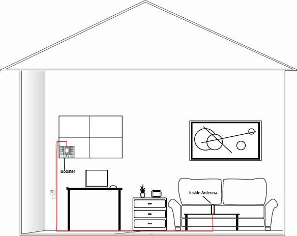 EZ-4G-installation-inside-home