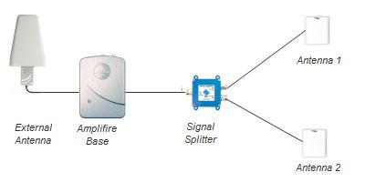 dbpro-split-antenna